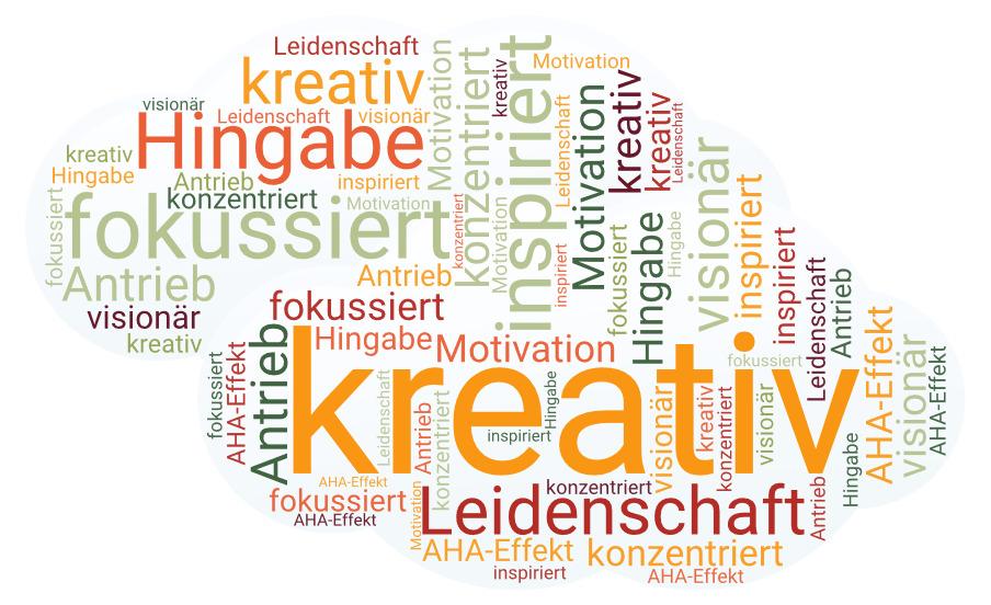 Kreativität Design thinking Visionen Leidenschaft Hingabe Motivation Fokussierung Konzentration Ideen sprudeln